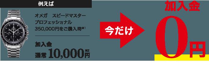 1,000円で修理できる補償サービスが通常10,000円のところ、今だけ加入金0円!!